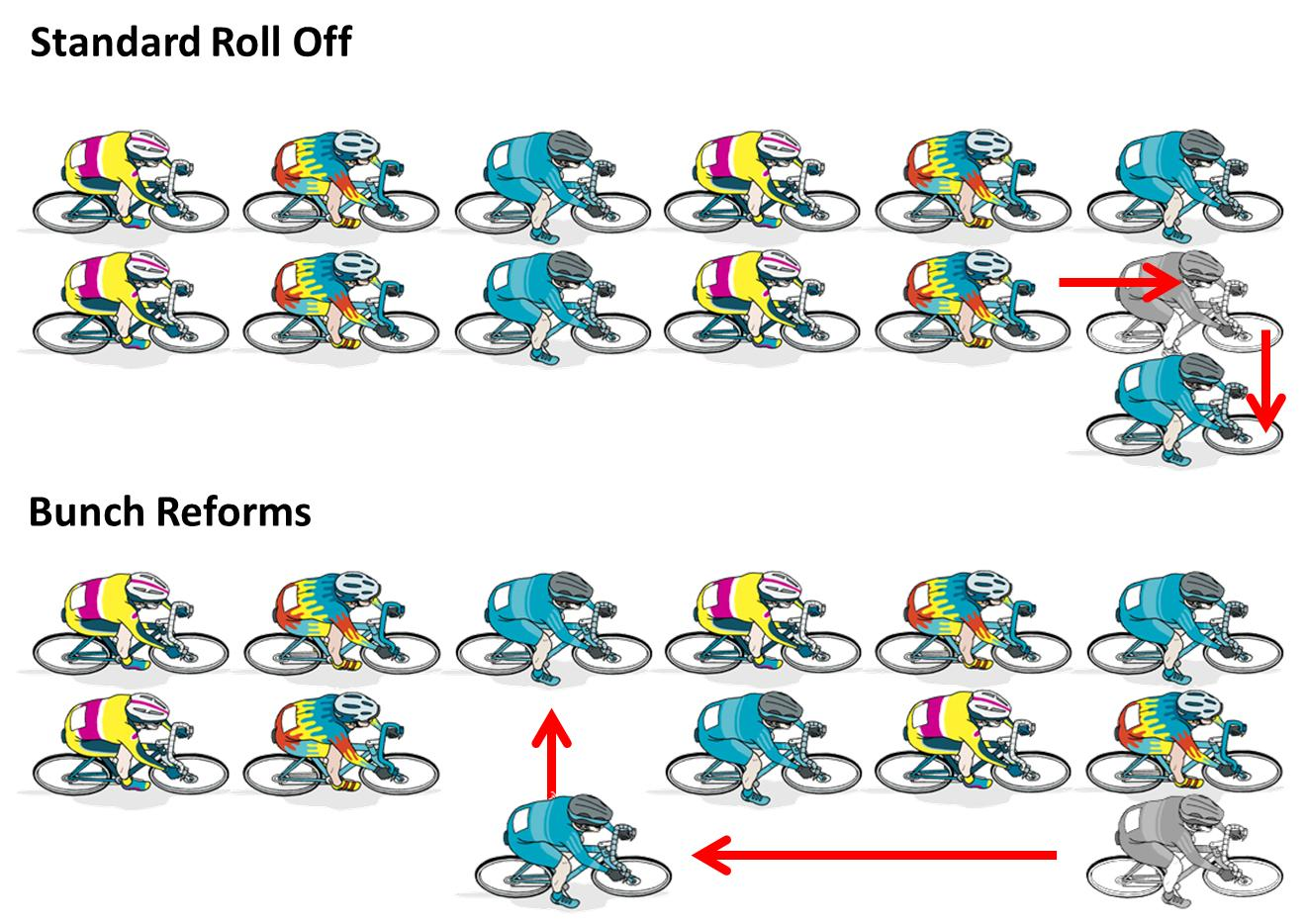 roll-off1