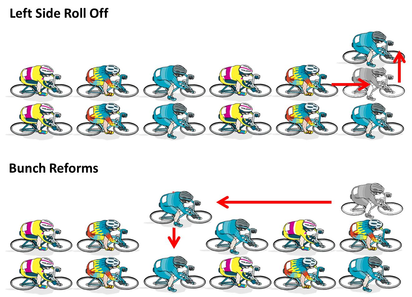 roll-off2